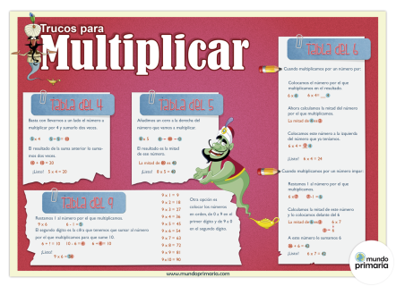 Trucos-para-multiplicar